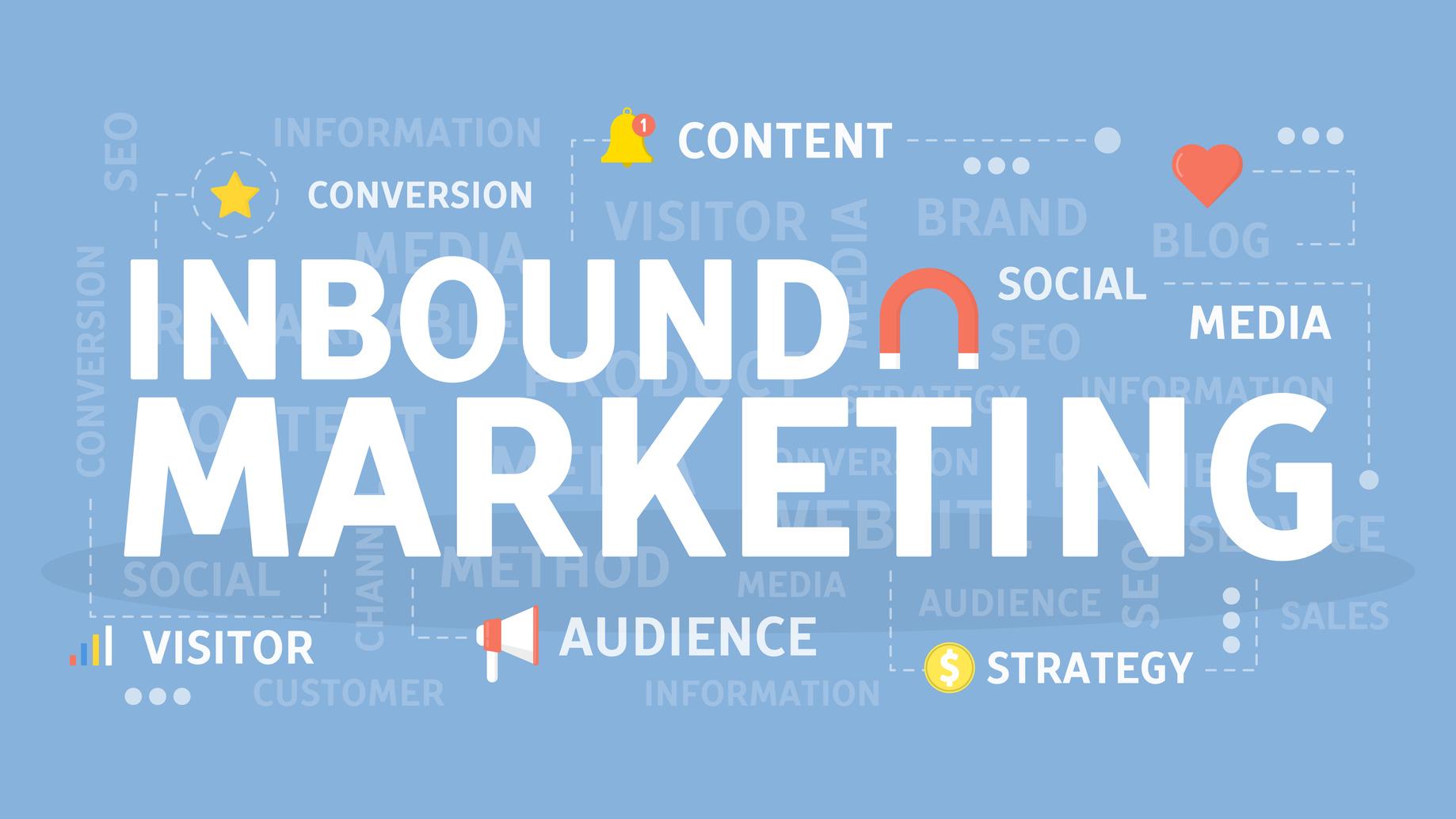 ¿Cuándo Es El Marketing Entrante La Estrategia Correcta?